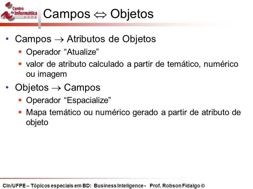 Campos  Objetos Campos  Atributos de Objetos Objetos  Campos