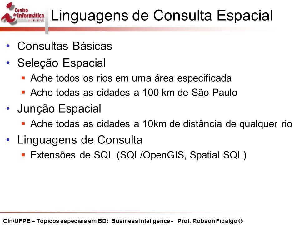 Linguagens de Consulta Espacial