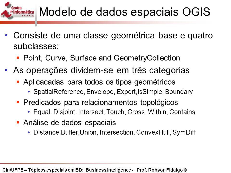 Modelo de dados espaciais OGIS