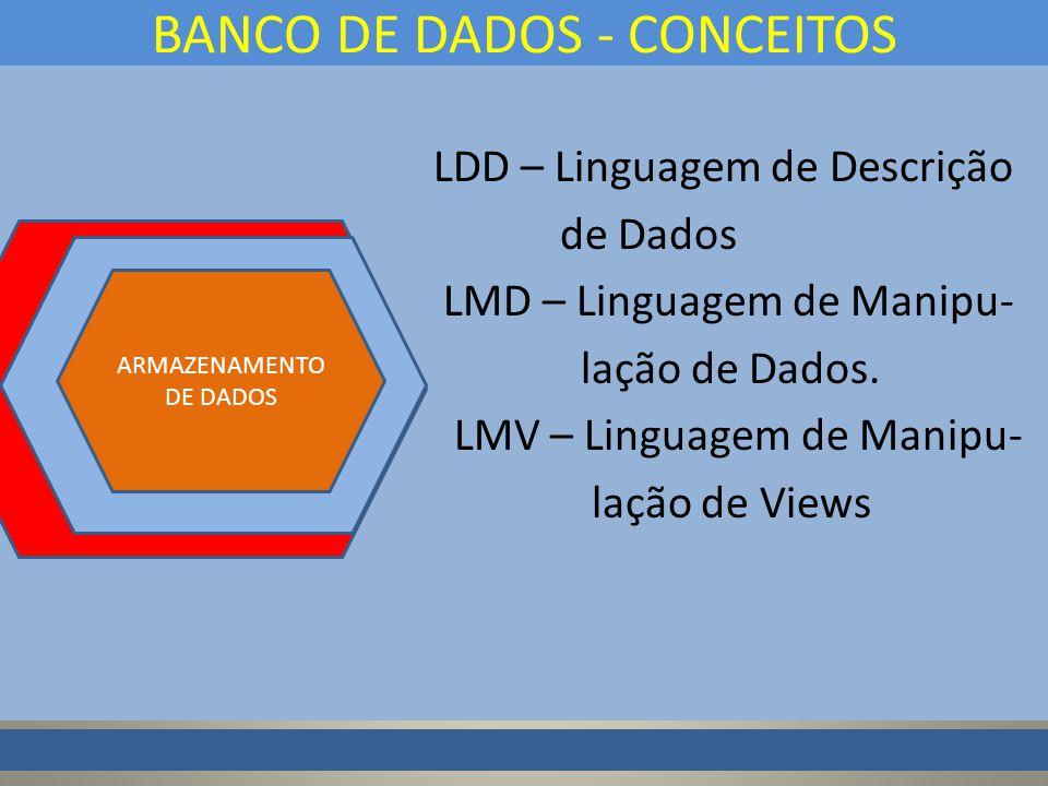 BANCO DE DADOS - CONCEITOS