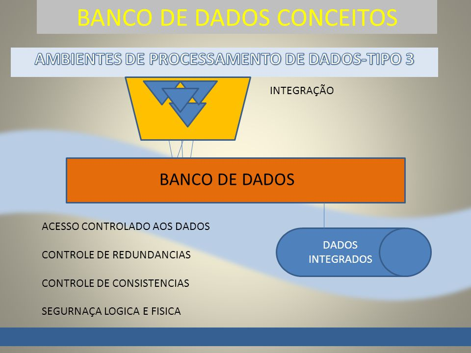 BANCO DE DADOS CONCEITOS