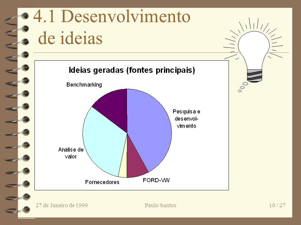 4.1 Desenvolvimento de ideias