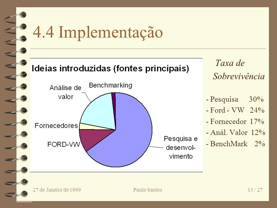4.4 Implementação Taxa de Sobrevivência - Pesquisa 30% - Ford - VW 24%