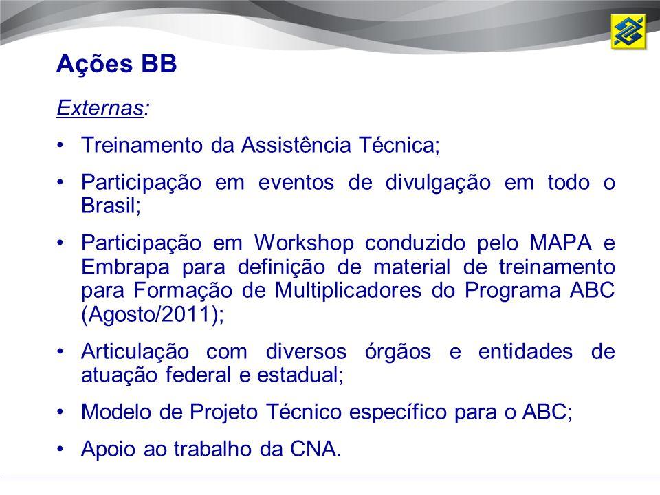 Ações BB Externas: Treinamento da Assistência Técnica;