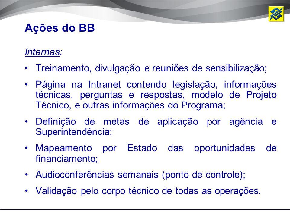 Ações do BB Internas: Treinamento, divulgação e reuniões de sensibilização;