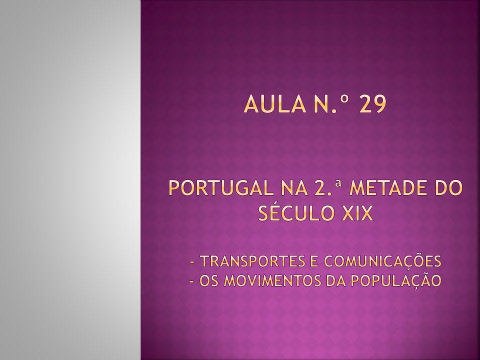 Aula n.º 29 Portugal na 2.ª Metade do século XIX - Transportes e comunicações - Os movimentos da população