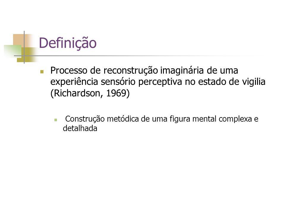 Definição Processo de reconstrução imaginária de uma experiência sensório perceptiva no estado de vigilia (Richardson, 1969)