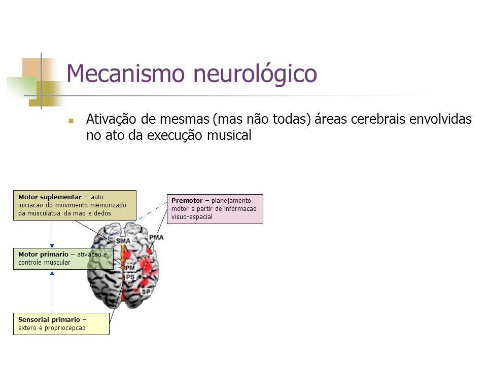 Mecanismo neurológico