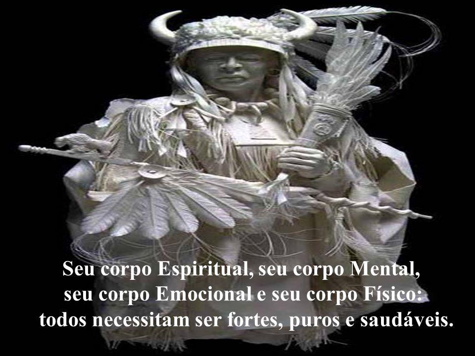 Seu corpo Espiritual, seu corpo Mental,