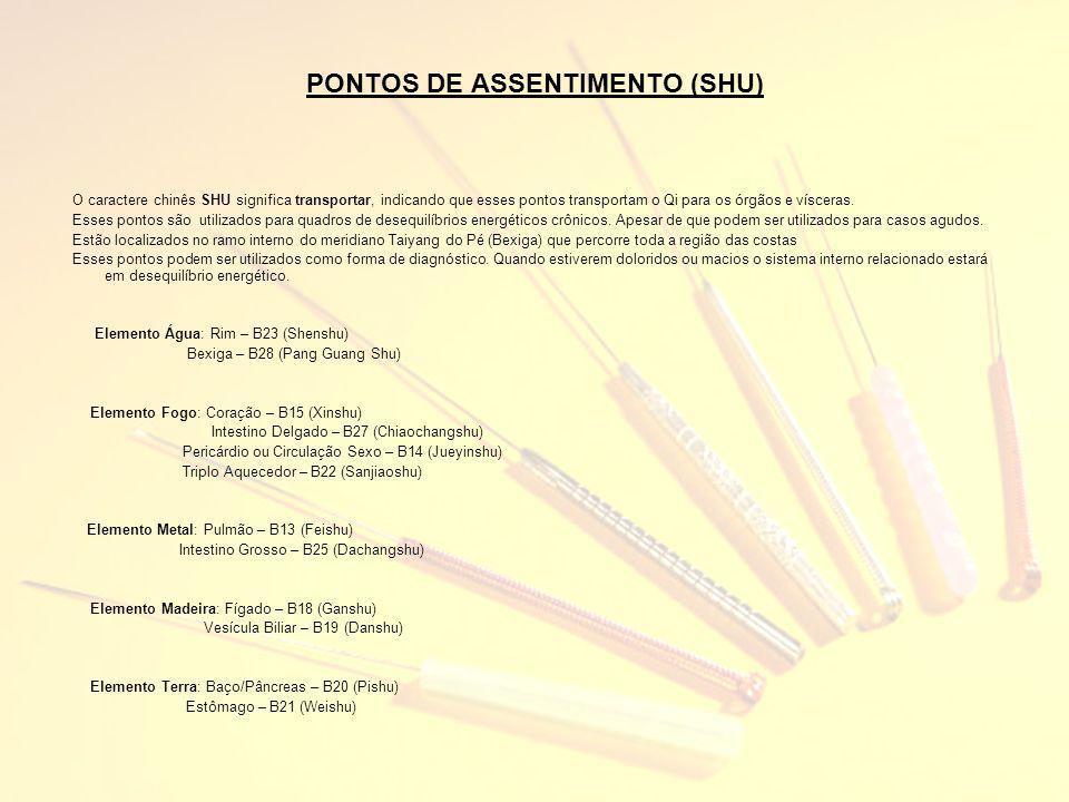 PONTOS DE ASSENTIMENTO (SHU)