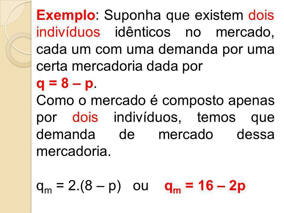 Exemplo: Suponha que existem dois indivíduos idênticos no mercado, cada um com uma demanda por uma certa mercadoria dada por