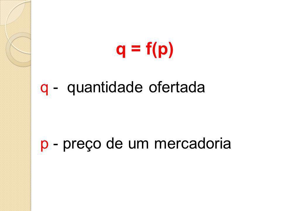 q = f(p) q - quantidade ofertada p - preço de um mercadoria