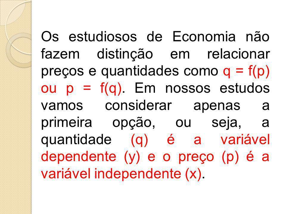 Os estudiosos de Economia não fazem distinção em relacionar preços e quantidades como q = f(p) ou p = f(q).