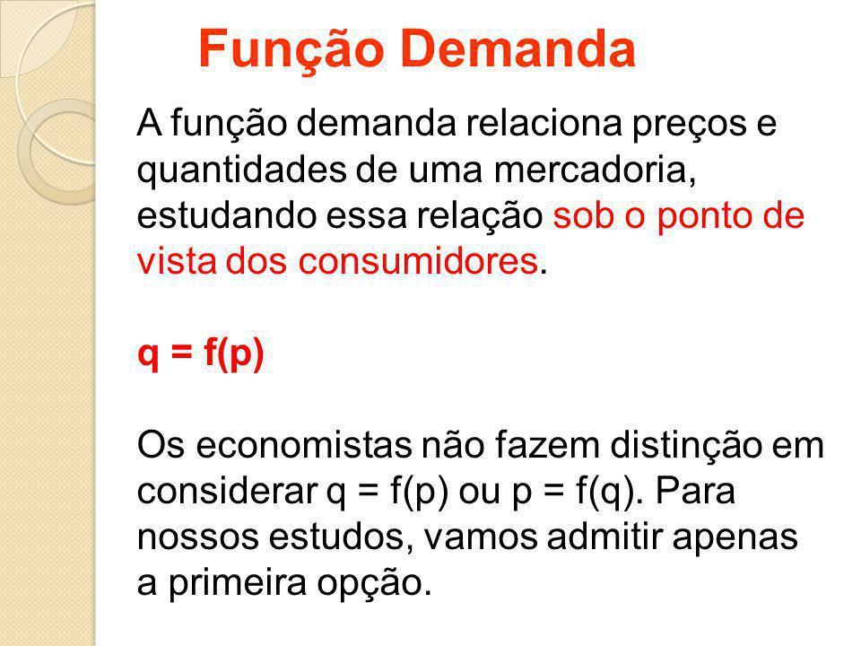 Função Demanda A função demanda relaciona preços e quantidades de uma mercadoria, estudando essa relação sob o ponto de vista dos consumidores.