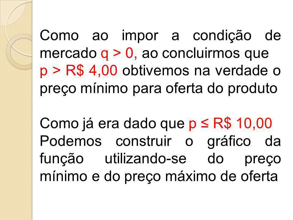 Como ao impor a condição de mercado q > 0, ao concluirmos que