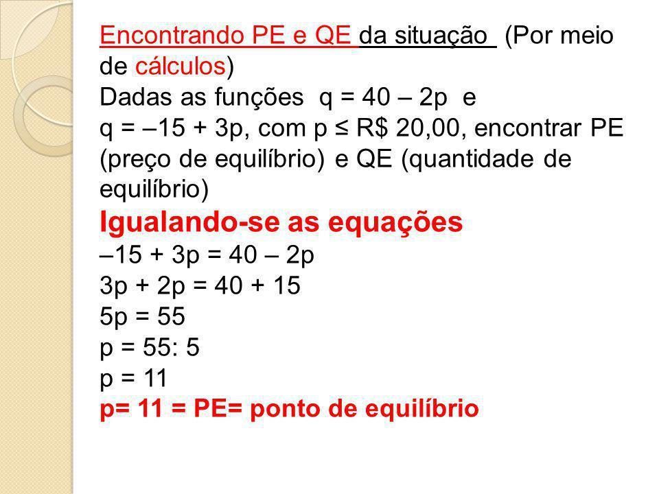 Igualando-se as equações