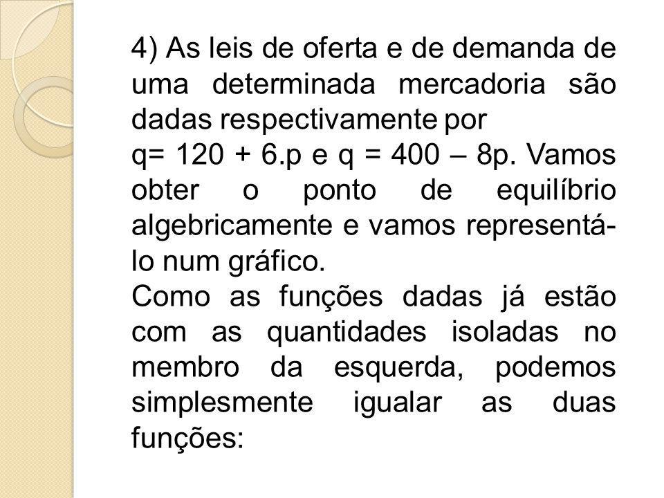 4) As leis de oferta e de demanda de uma determinada mercadoria são dadas respectivamente por
