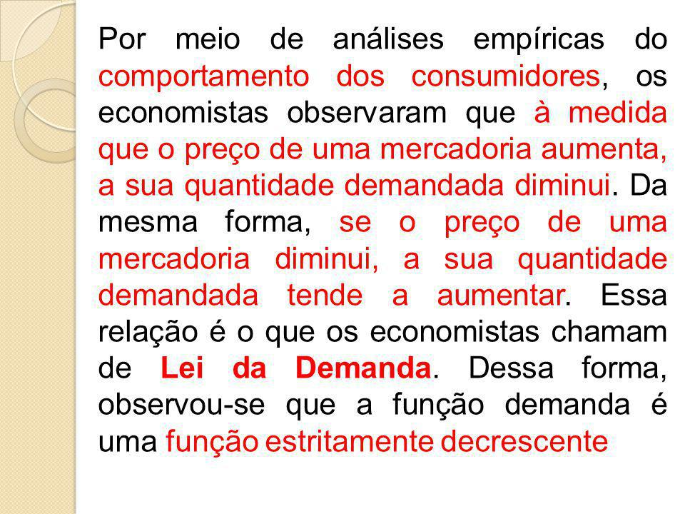 Por meio de análises empíricas do comportamento dos consumidores, os economistas observaram que à medida que o preço de uma mercadoria aumenta, a sua quantidade demandada diminui.