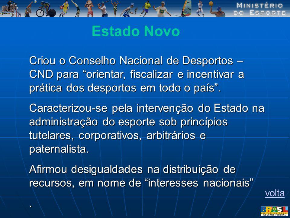 Estado Novo Criou o Conselho Nacional de Desportos – CND para orientar, fiscalizar e incentivar a prática dos desportos em todo o país .