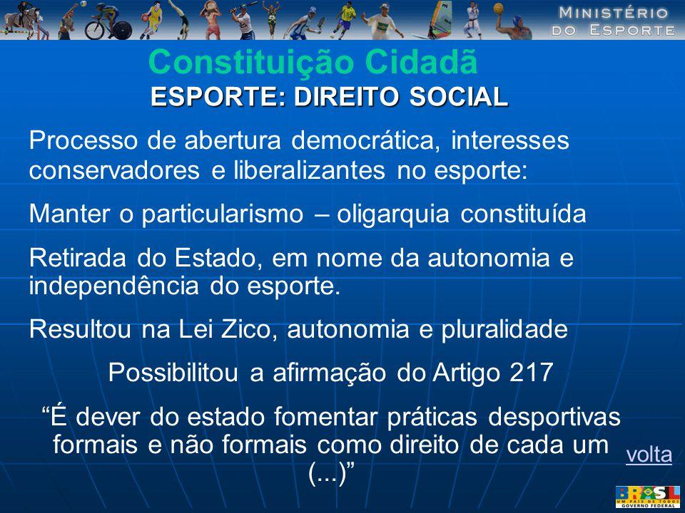 ESPORTE: DIREITO SOCIAL
