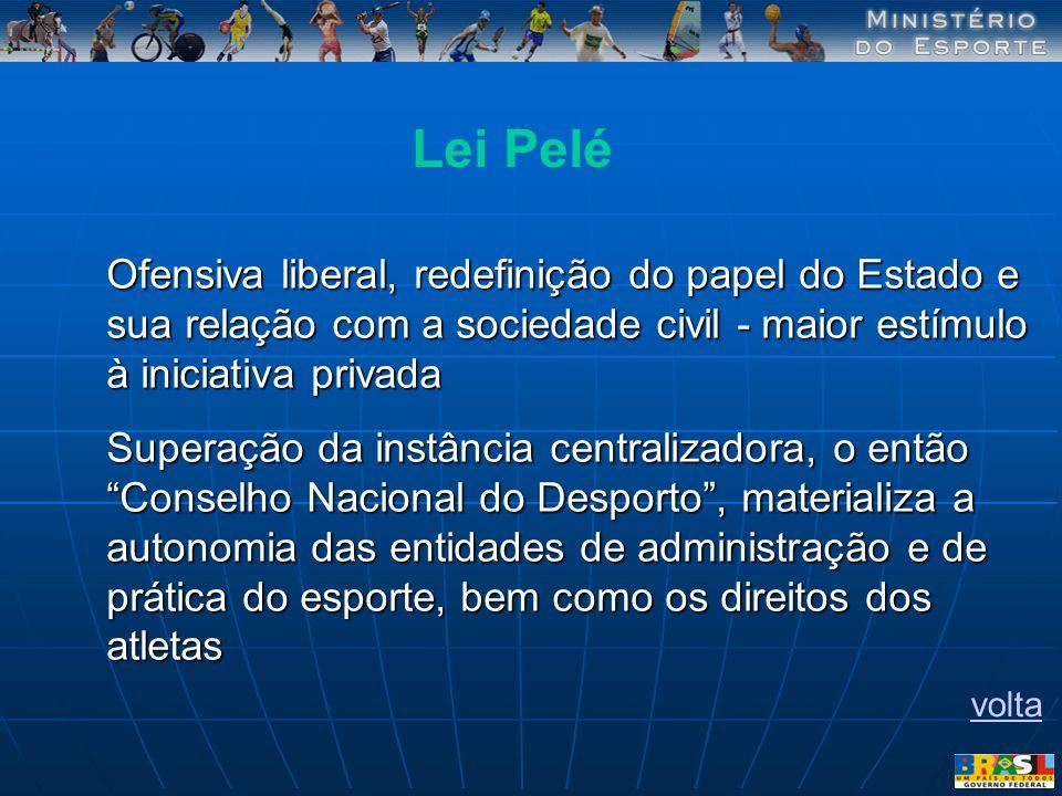 Lei Pelé Ofensiva liberal, redefinição do papel do Estado e sua relação com a sociedade civil - maior estímulo à iniciativa privada.
