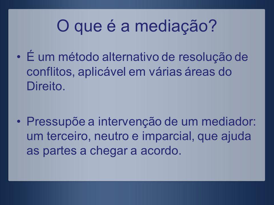 O que é a mediação É um método alternativo de resolução de conflitos, aplicável em várias áreas do Direito.