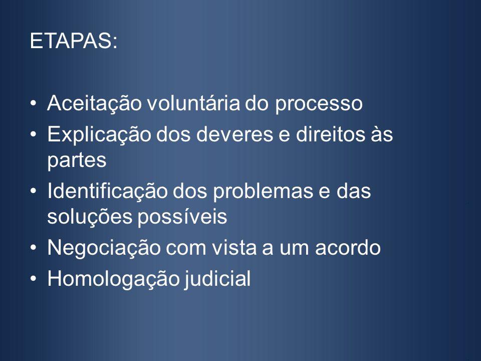 ETAPAS: Aceitação voluntária do processo. Explicação dos deveres e direitos às partes. Identificação dos problemas e das soluções possíveis.