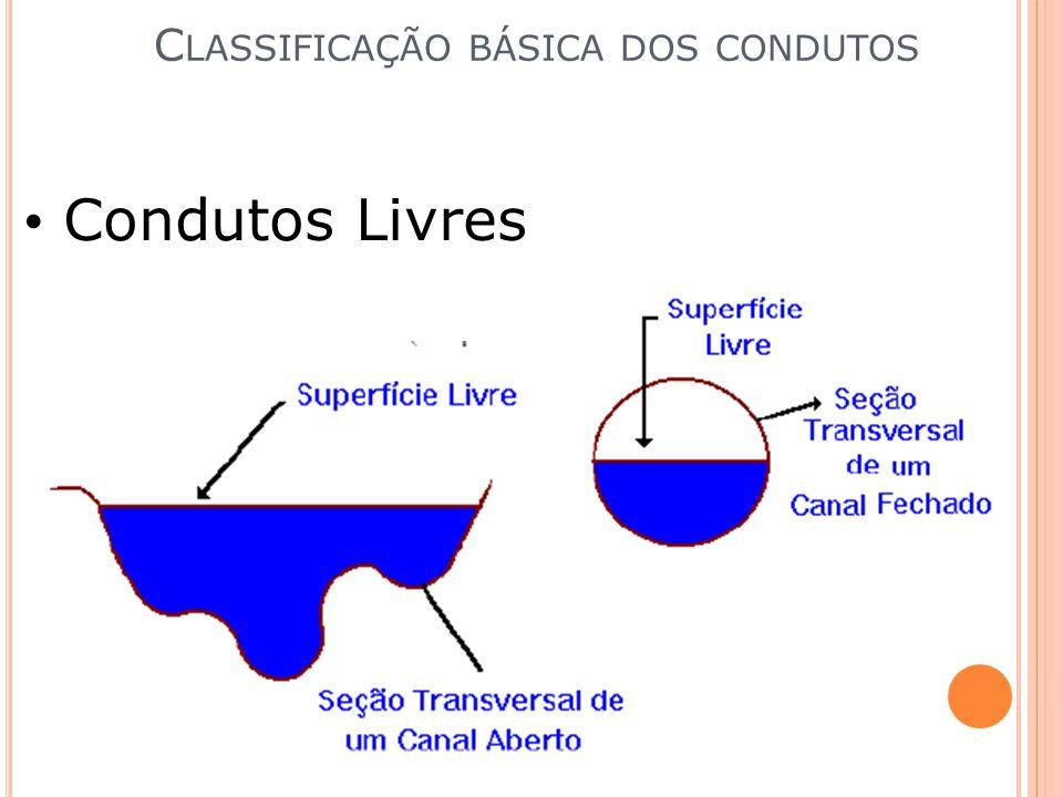Classificação básica dos condutos