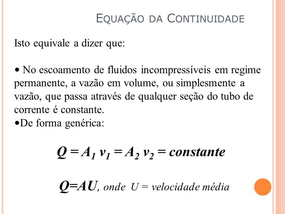 Q=AU, onde U = velocidade média