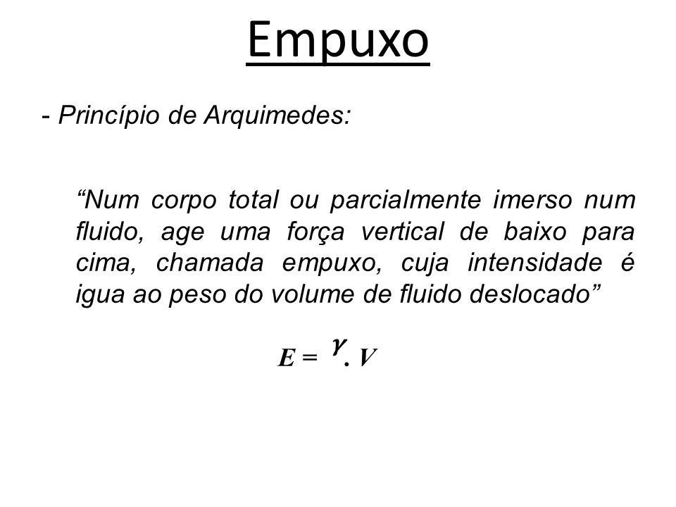 Empuxo Princípio de Arquimedes:
