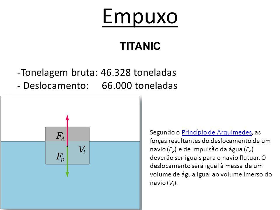 Empuxo TITANIC. Tonelagem bruta: 46.328 toneladas - Deslocamento: 66.000 toneladas.