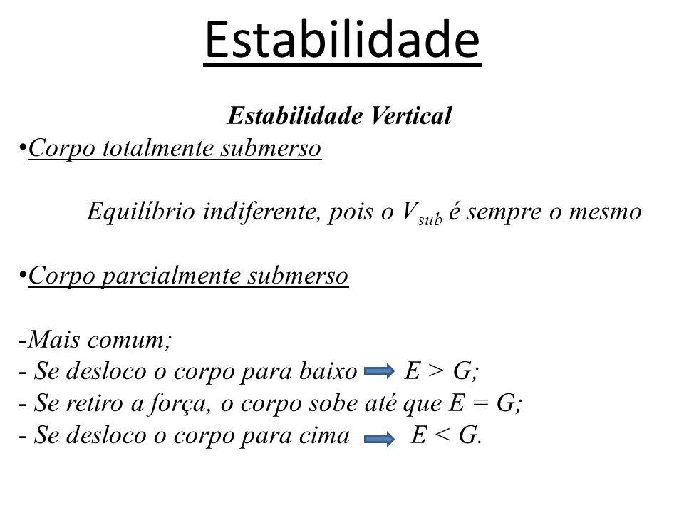 Estabilidade Vertical