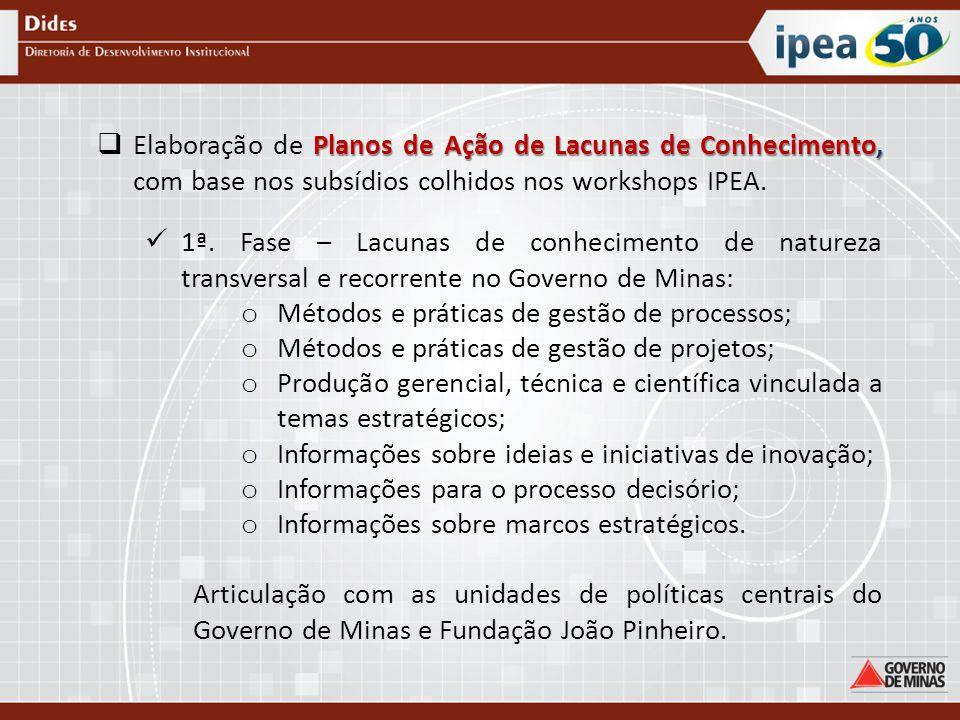 Elaboração de Planos de Ação de Lacunas de Conhecimento, com base nos subsídios colhidos nos workshops IPEA.