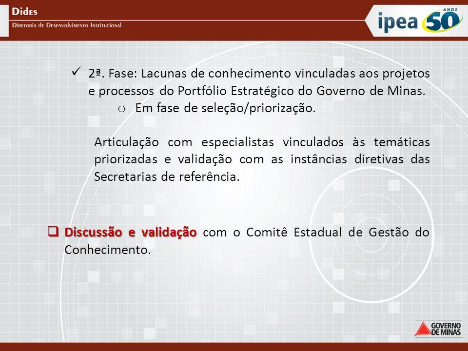 2ª. Fase: Lacunas de conhecimento vinculadas aos projetos e processos do Portfólio Estratégico do Governo de Minas.