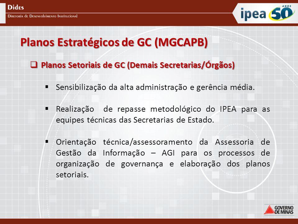 Planos Estratégicos de GC (MGCAPB)