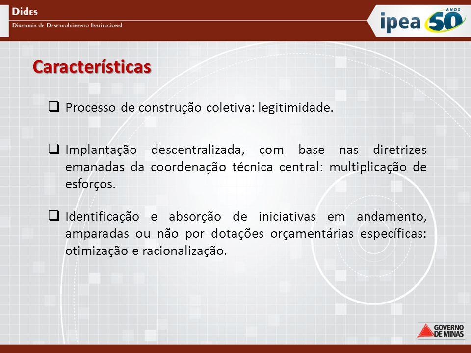 Características Processo de construção coletiva: legitimidade.