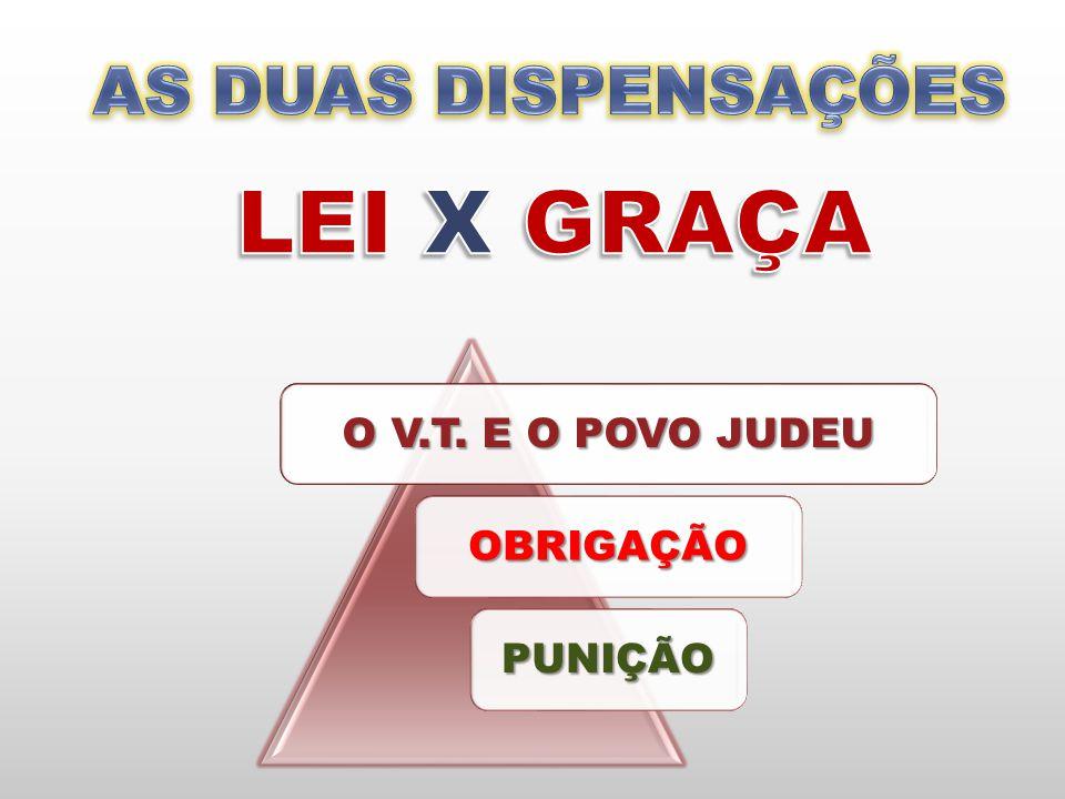LEI X GRAÇA AS DUAS DISPENSAÇÕES O V.T. E O POVO JUDEU OBRIGAÇÃO