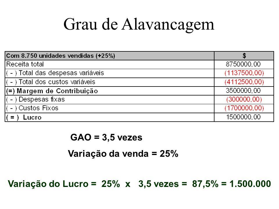 Grau de Alavancagem GAO = 3,5 vezes Variação da venda = 25%