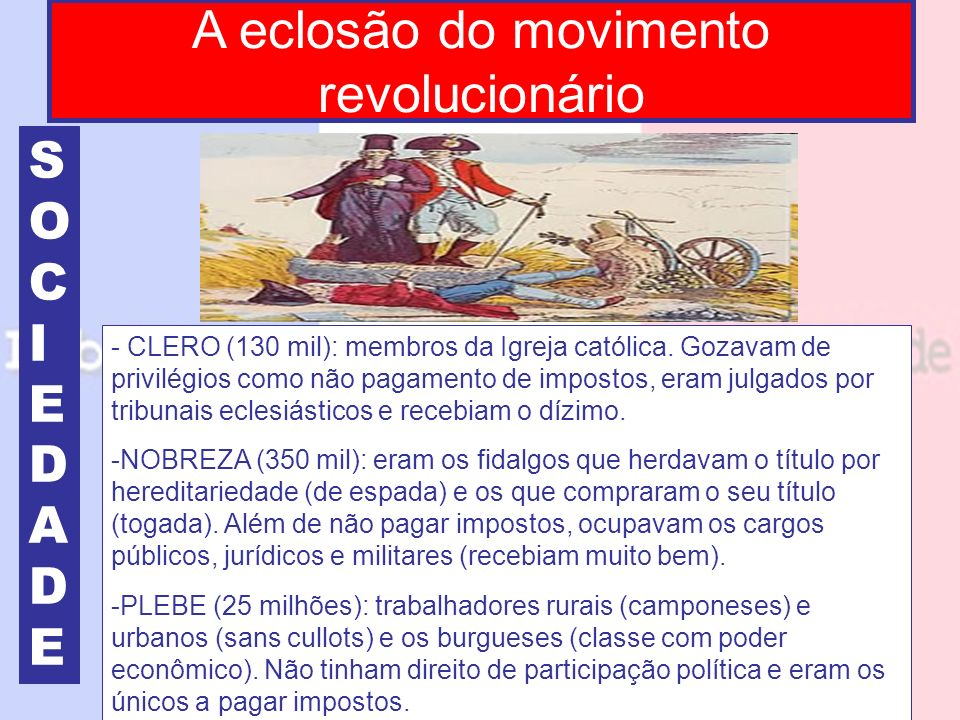 A eclosão do movimento revolucionário