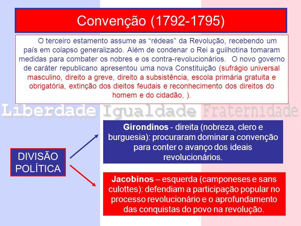 Convenção (1792-1795) DIVISÃO POLÍTICA