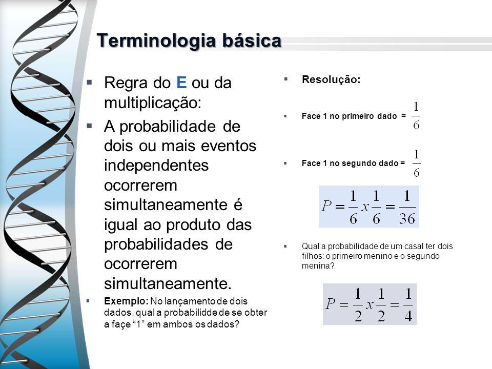 Terminologia básica Regra do E ou da multiplicação: