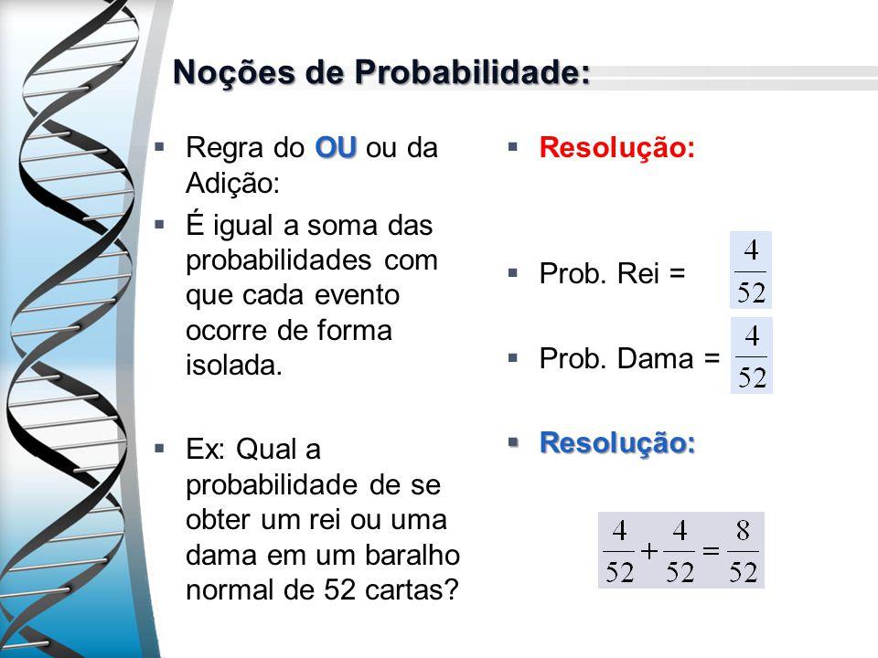 Noções de Probabilidade: