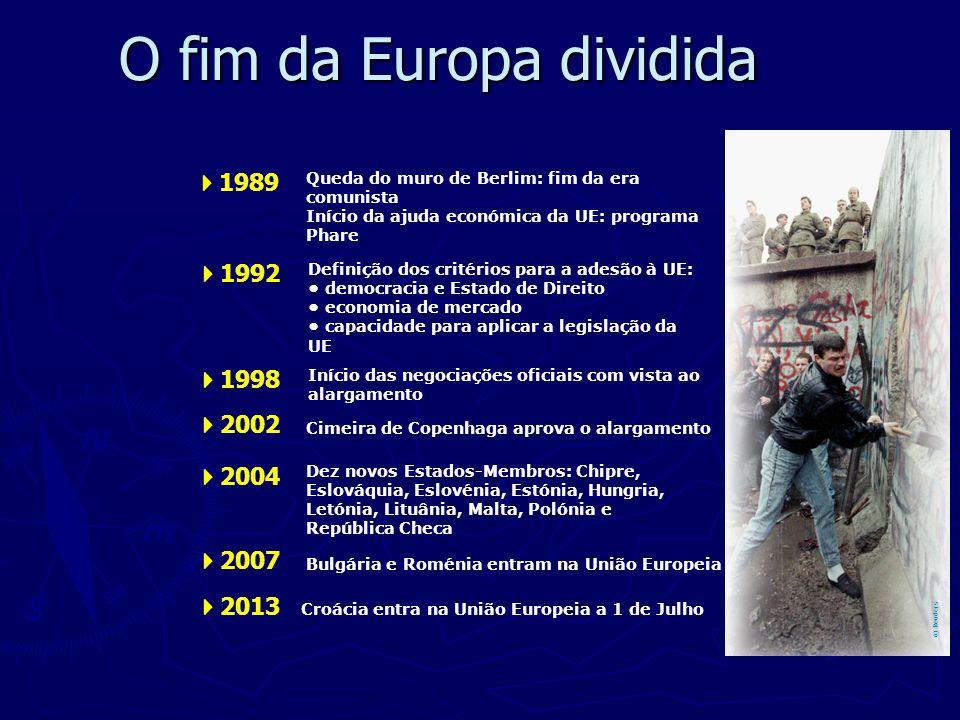 O fim da Europa dividida