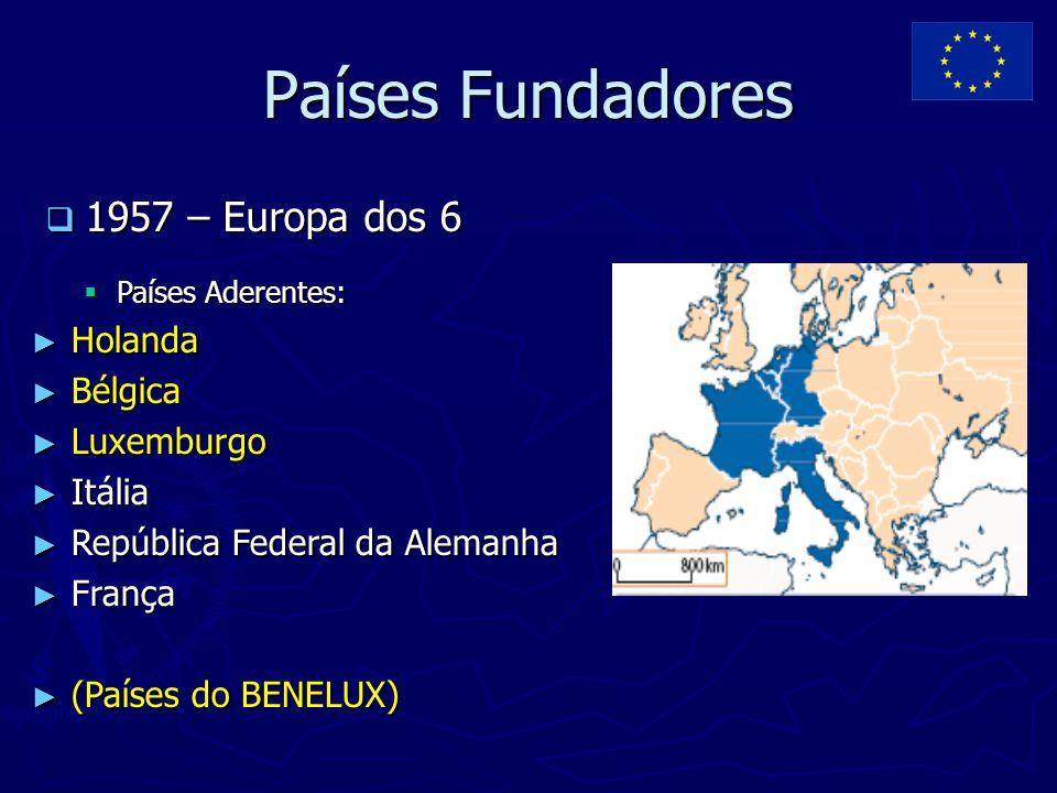 Países Fundadores 1957 – Europa dos 6 Holanda Bélgica Luxemburgo