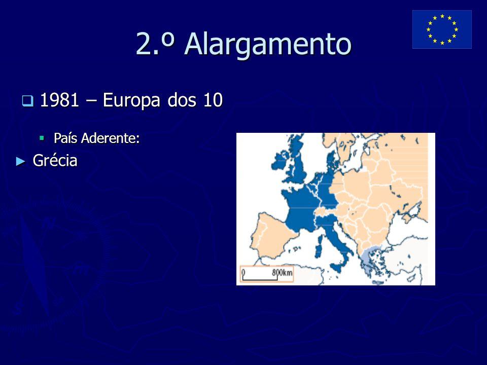 2.º Alargamento 1981 – Europa dos 10 País Aderente: Grécia