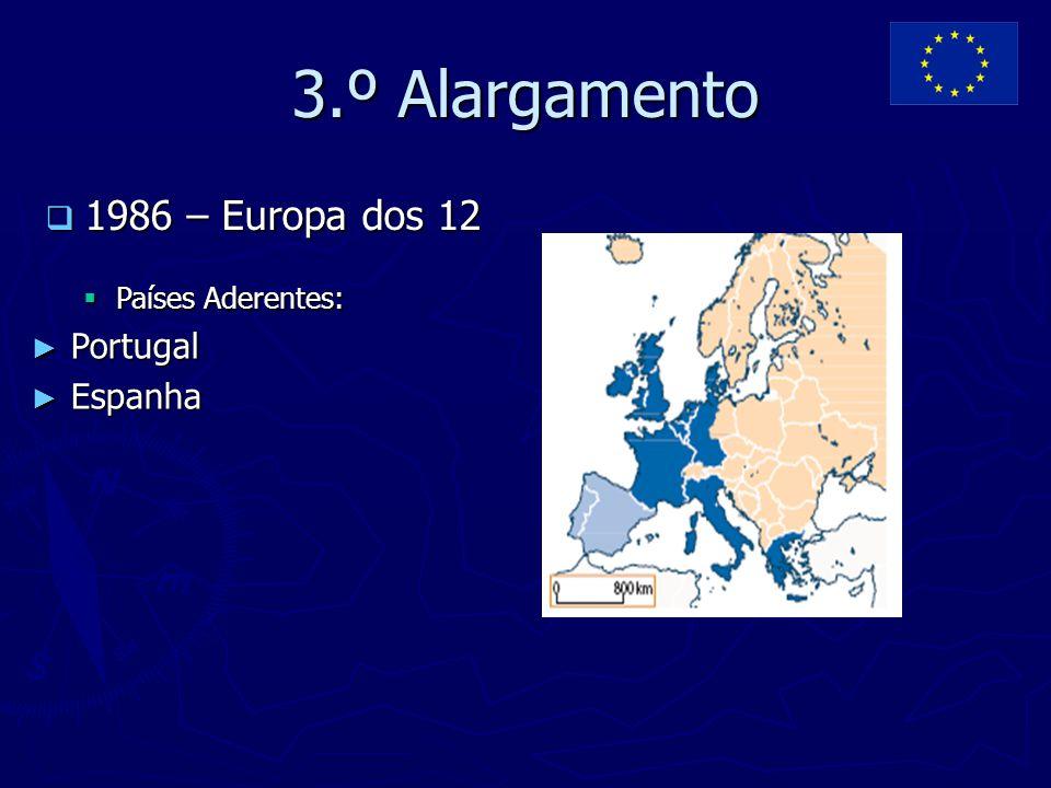 3.º Alargamento 1986 – Europa dos 12 Portugal Espanha