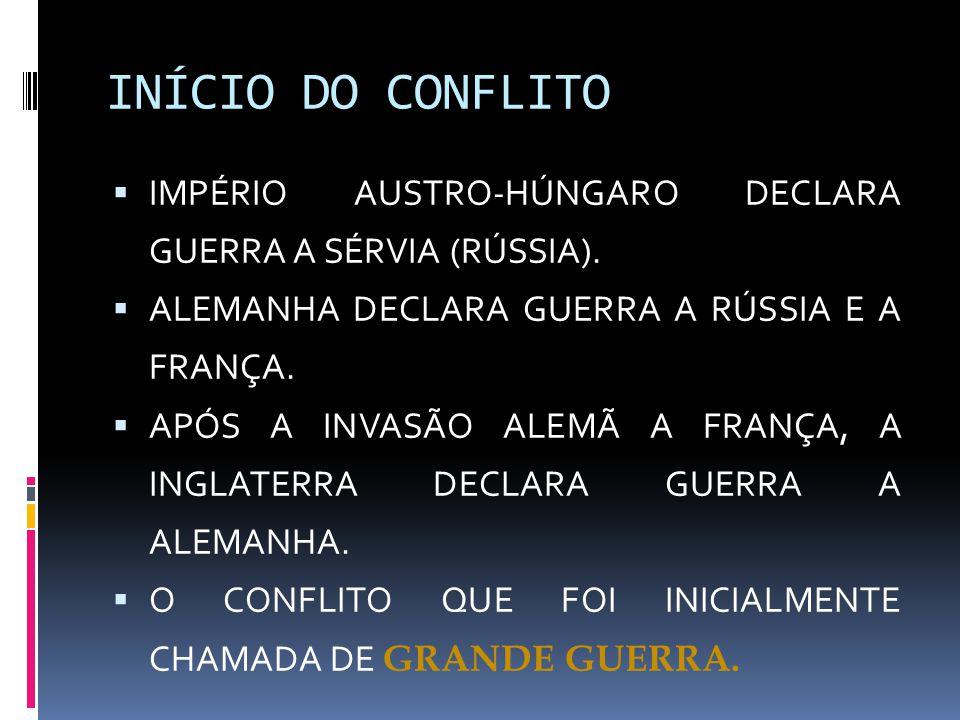 INÍCIO DO CONFLITO IMPÉRIO AUSTRO-HÚNGARO DECLARA GUERRA A SÉRVIA (RÚSSIA). ALEMANHA DECLARA GUERRA A RÚSSIA E A FRANÇA.