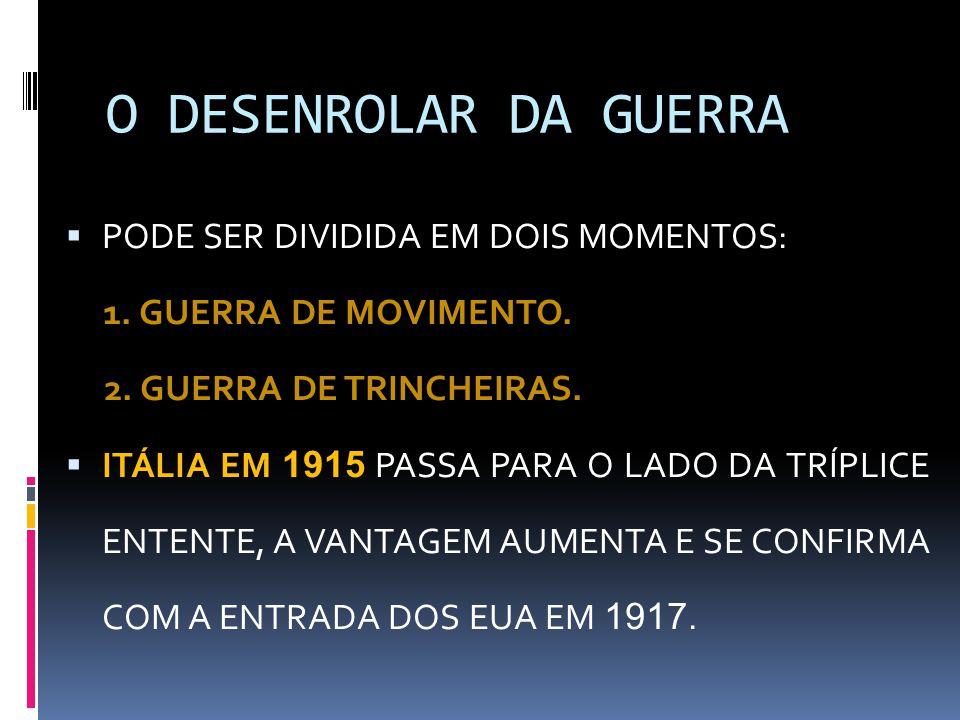 O DESENROLAR DA GUERRA PODE SER DIVIDIDA EM DOIS MOMENTOS: