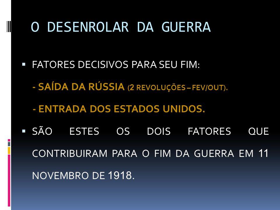O DESENROLAR DA GUERRA FATORES DECISIVOS PARA SEU FIM: