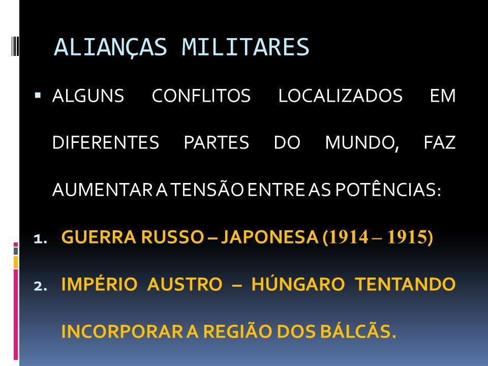 ALIANÇAS MILITARES ALGUNS CONFLITOS LOCALIZADOS EM DIFERENTES PARTES DO MUNDO, FAZ AUMENTAR A TENSÃO ENTRE AS POTÊNCIAS: